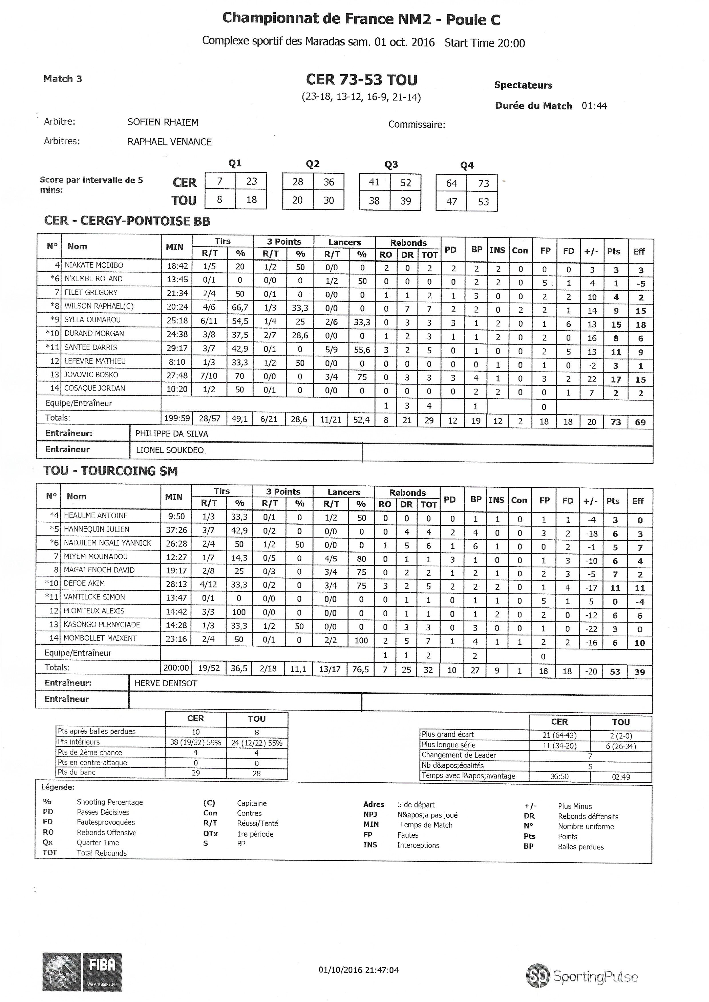 stats-cpbb-tourcoing